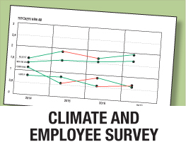 Climate and employee survey