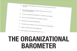 The Organizational Barometer